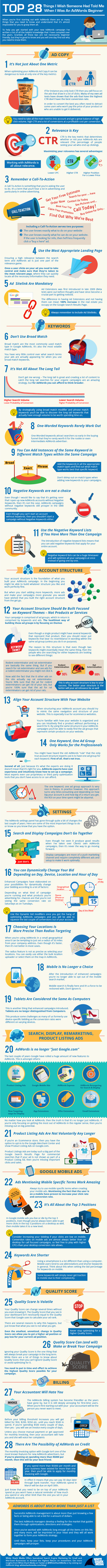 top-28-things-i-wish-someone-had-told-me-when-i-was-an-adwords-beginner-infographic-white-shark-m